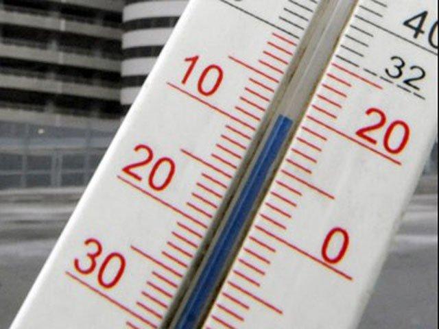 thermometercold